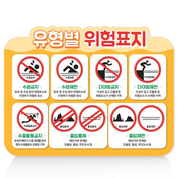 생존수영 이론교육 대형 POP 게시판_EV_66_유형별 위험표지(금지,제한)