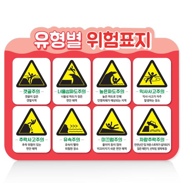 생존수영 이론교육 대형 POP 게시판_EV_67_유형별 위험표지(경고)